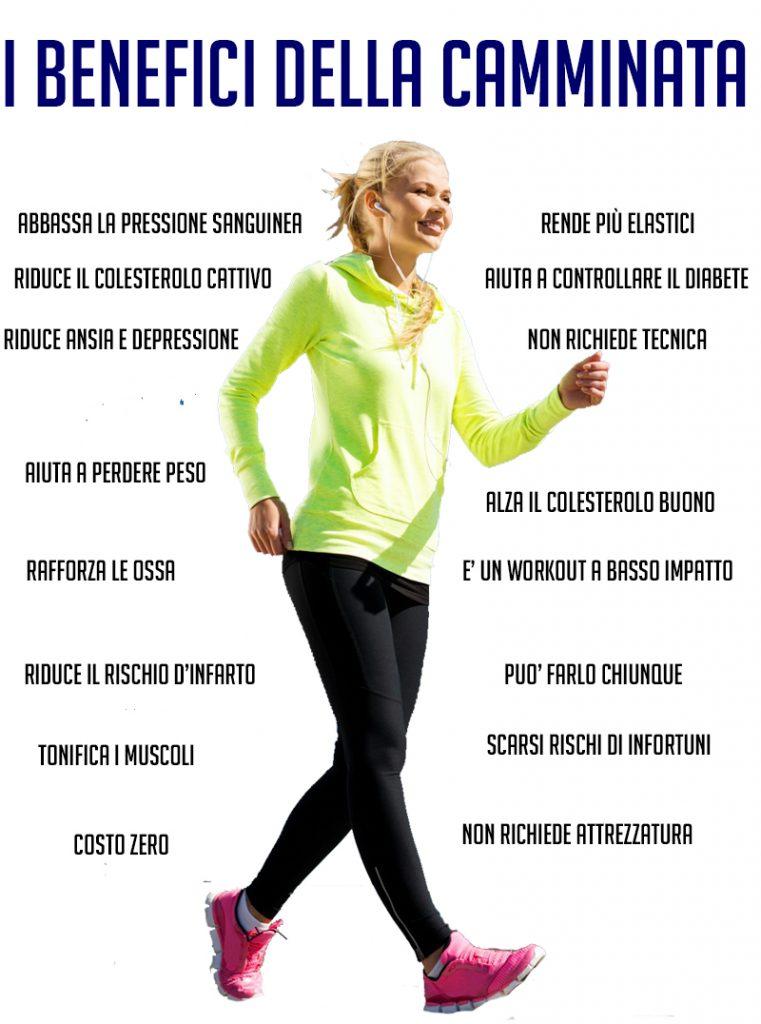 Camminare Per Dimagrire Basta Solo Camminare Workout