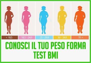 Workout ed home fitness da spartani jillian michael body for Conosci il tuo corpo scegli il tuo cibo