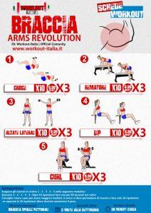 Armsrevolution Scheda Workout Allenamento Braccia