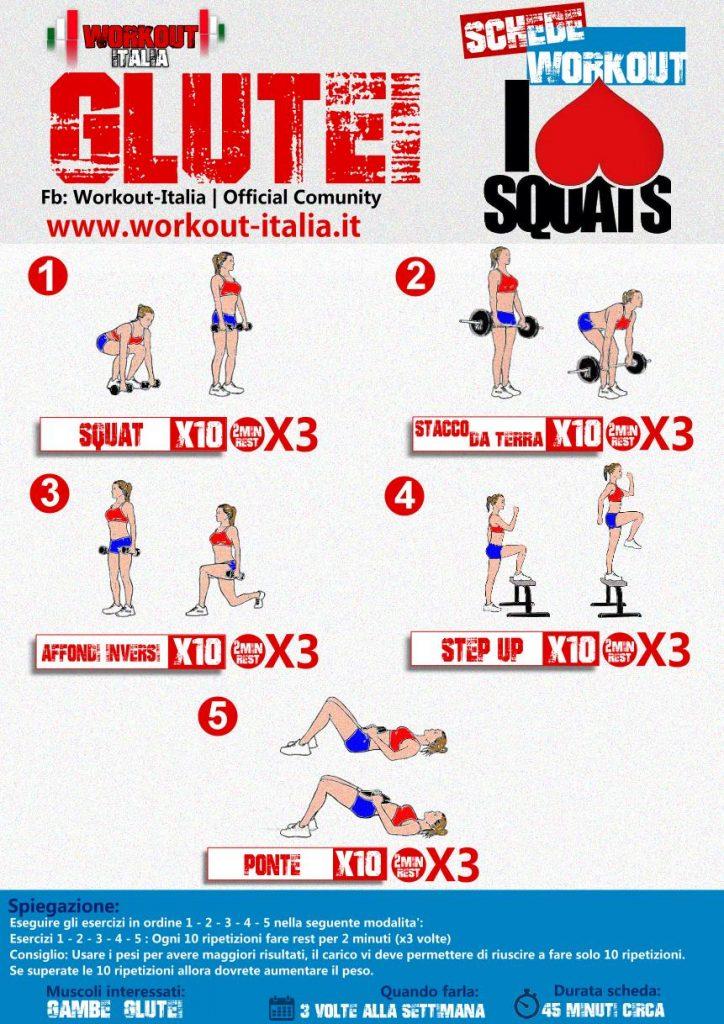 Molto Schede Workout - Schede di allenamento specifiche da scaricare PC71