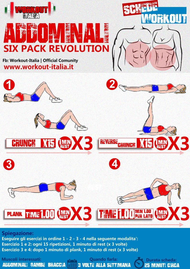 Scheda esercizi addominali workout abs sixpack workout - Palestra a casa esercizi ...