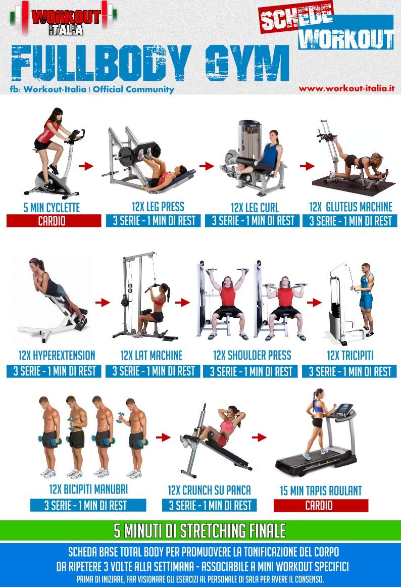 Assez PALESTRA: Come allenarsi e quali allenamenti scegliere? - Workout  TC19