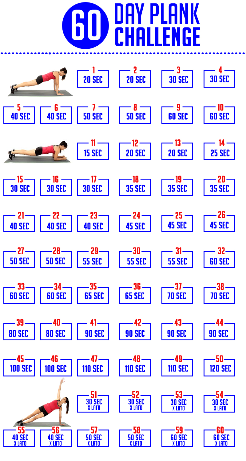 60 Day Plank Challenge Lanciamo La Sfida Pancia Piatta