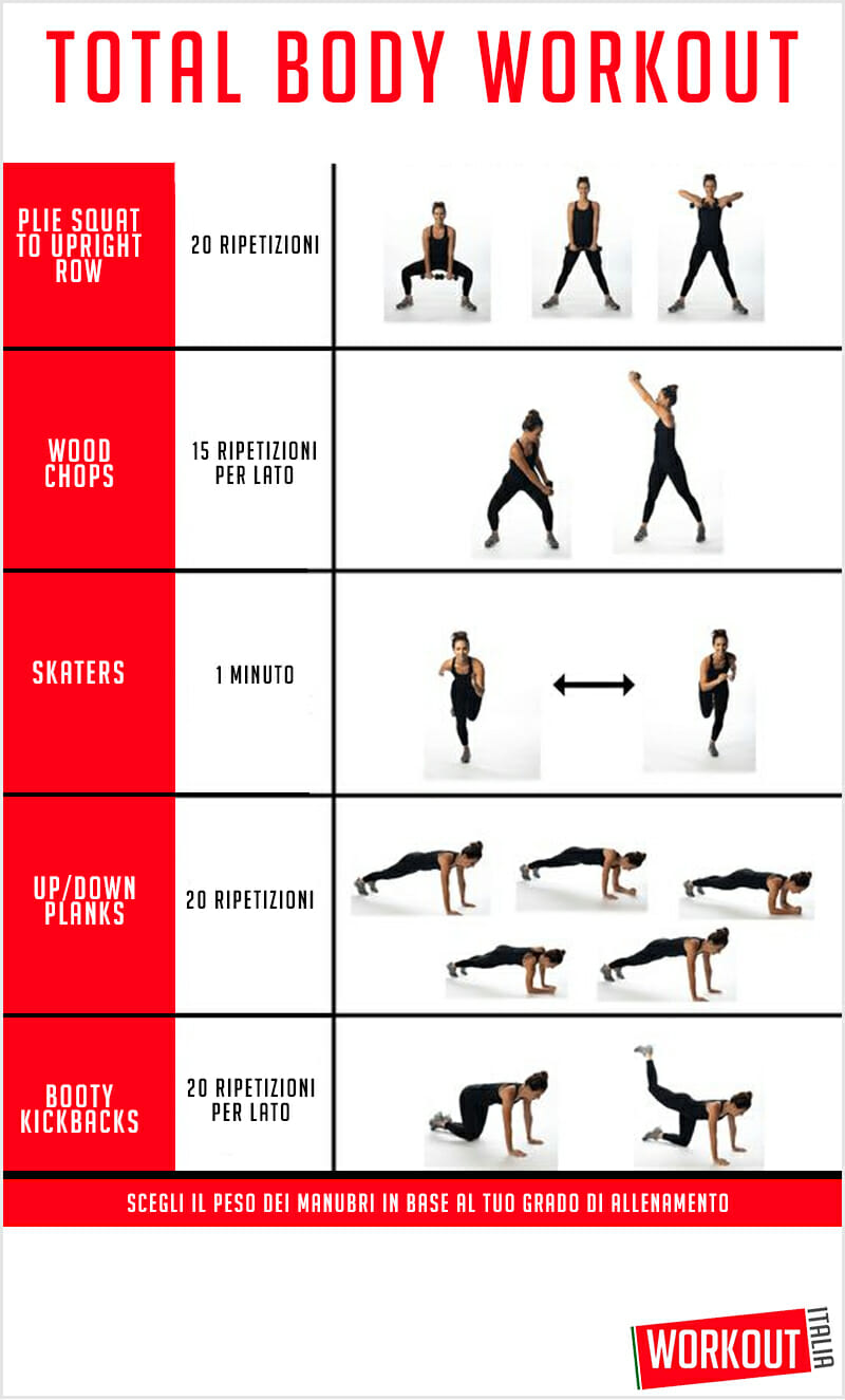 scheda total body workout
